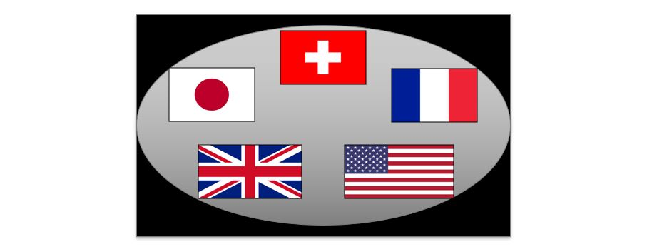 Multicultural, cross-cultural, intercultural definitions explained.